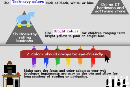Importance Of Colors In Ecommerce Website Design Infographic