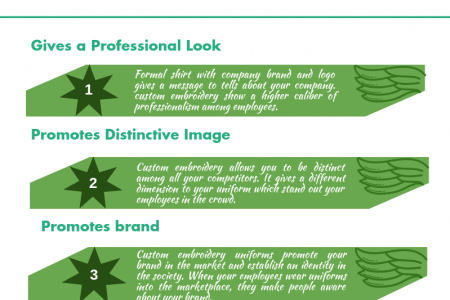 Importance of Custom Embroidery for Company Uniforms Infographic
