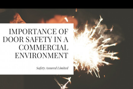 Importance of door safety in a commercial environment  Infographic