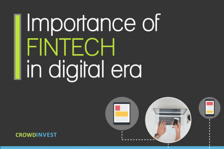 Importance of fintech in digital era Infographic