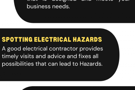 Importance of having an electrical contractor for your business - DM Electric Infographic