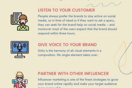 Importance of Social Media Marketing in 2021 Infographic