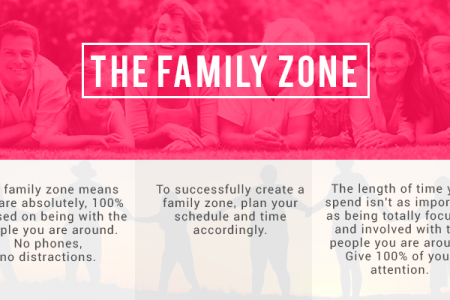 Importance of Valuable Time With Your Family  Infographic