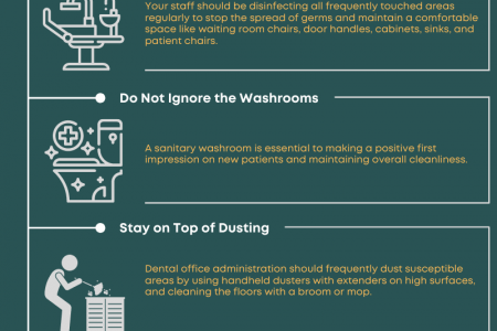 Important Dental Office Cleaning Checklist Infographic
