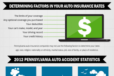 Important Facts Pennsylvania Drivers Should Know About Car Insurance Infographic
