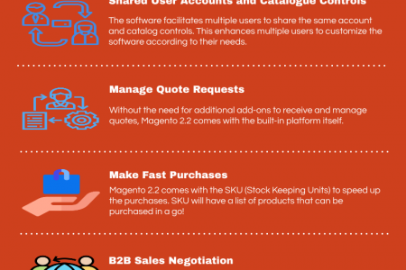 Important Features of Magento 2.2   Openwave Computing Infographic