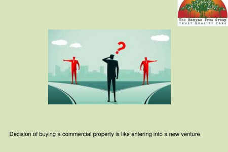 IMPORTANT POINTS TO CONSIDER BEFORE BUYING A COMMERCIAL PROPERTY  Infographic