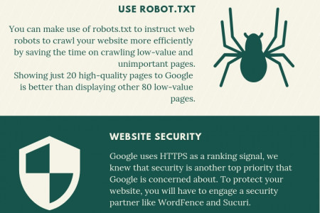 Important SEO Practices for your Website Infographic