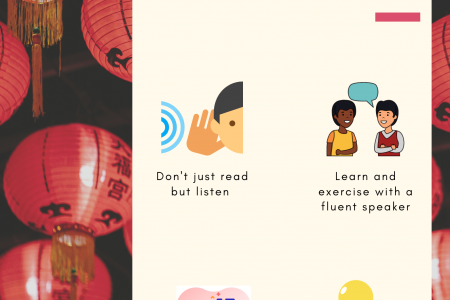 Important Tips For Reducing Stress In Learning Mandarin Language Infographic