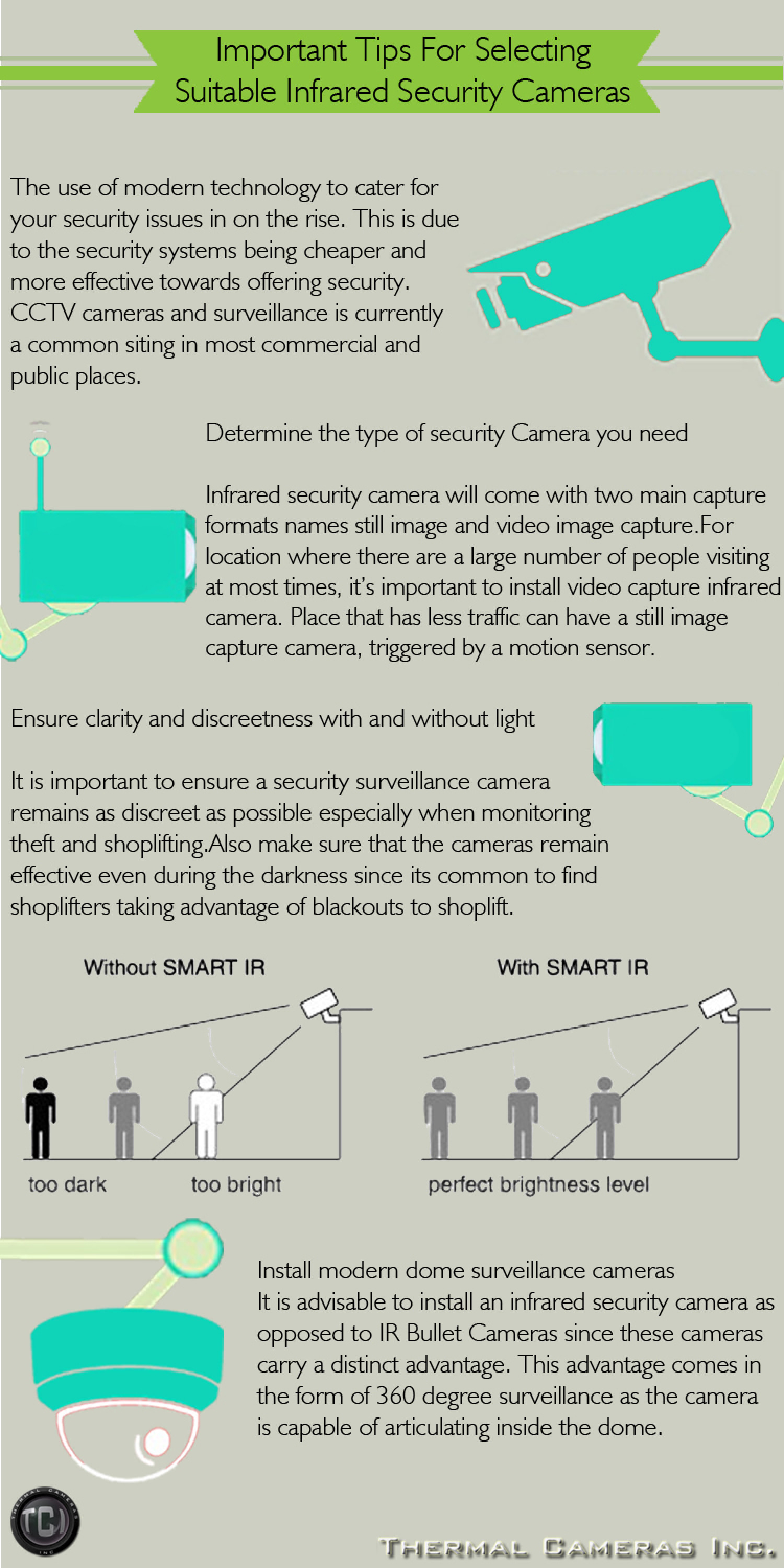 Important Tips For Selecting Suitable Infrared Security ...