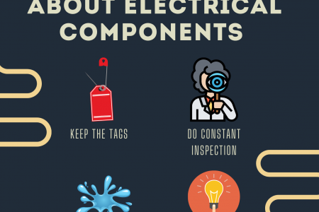 Important Tips to Remember About Electrical Components Infographic
