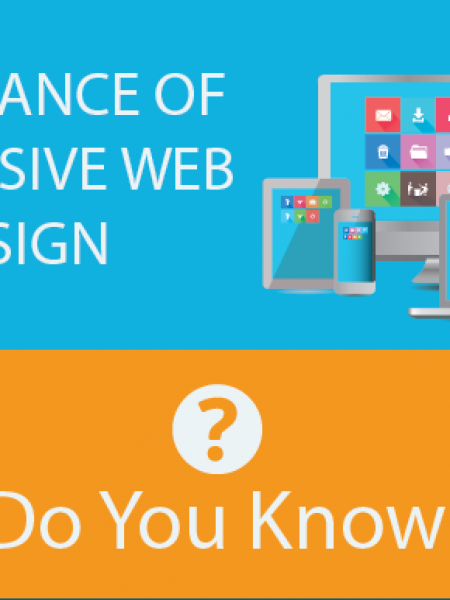 Impotence of Responsive Web Design by Medialinkers Infographic