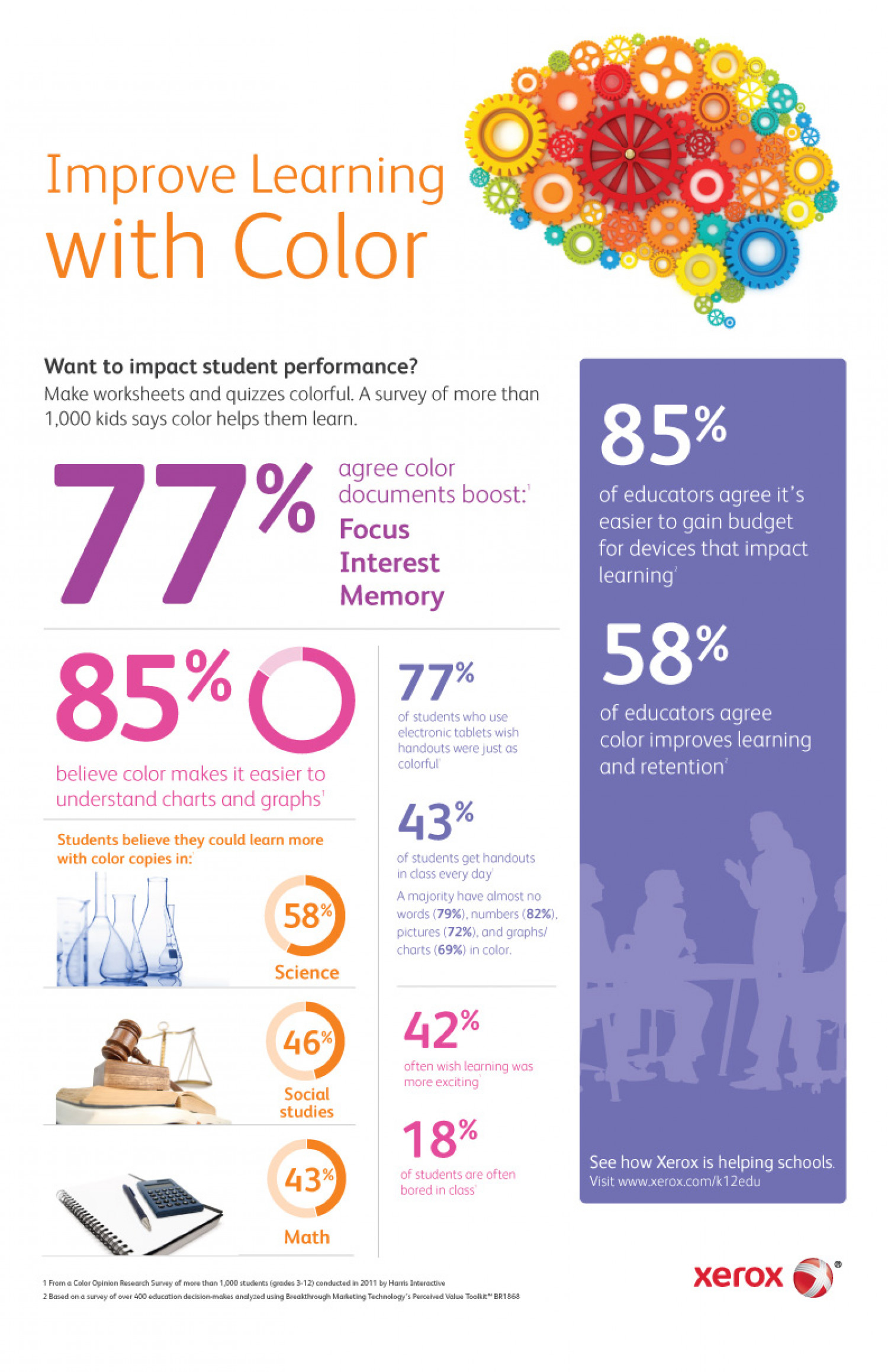 Improve Learning with Color Infographic