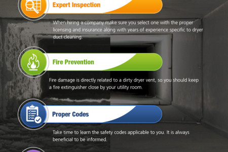 Improve Safety with Dryer Duct Cleaning Infographic