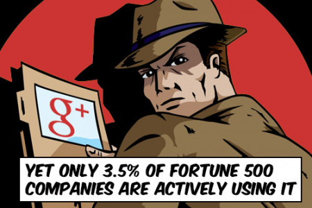 Improve Clicks With This Secret Infographic