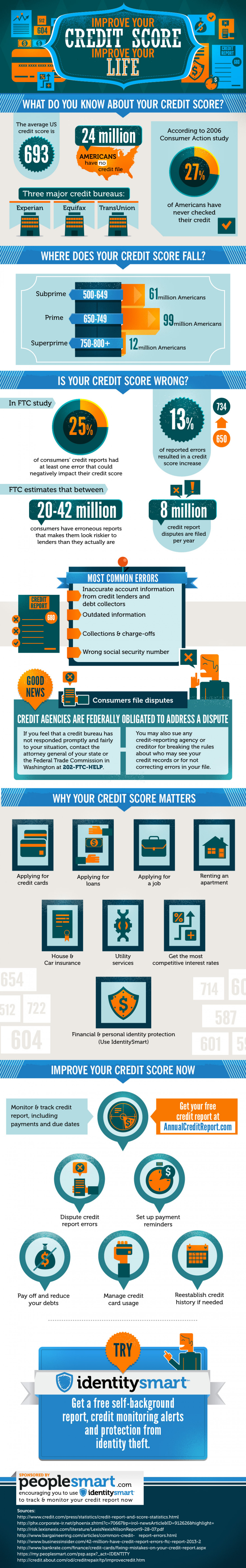 credit card approval with 650 credit score