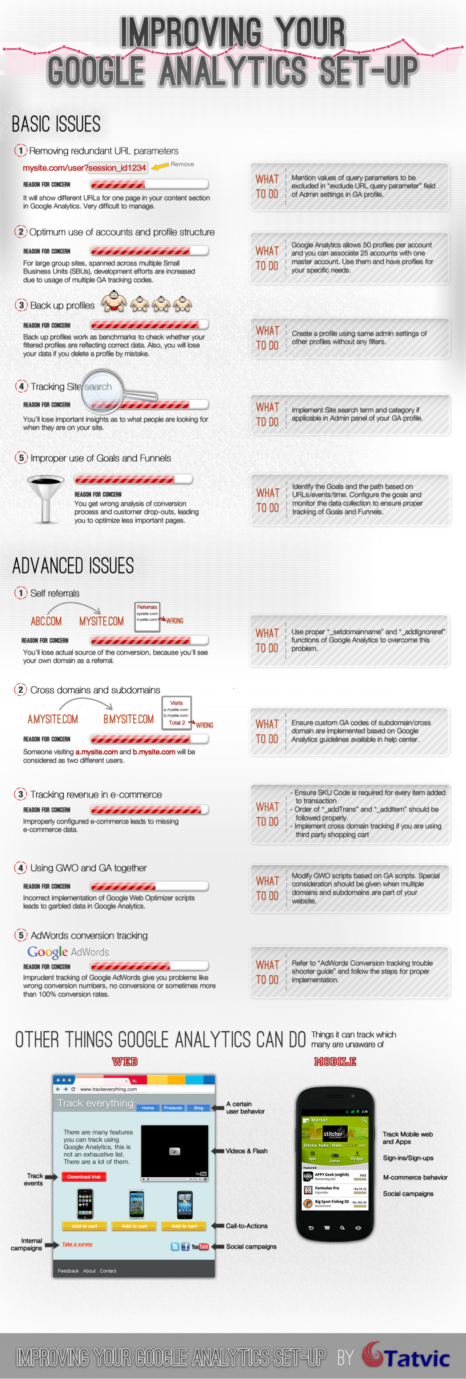 Improve your Google Analytics set up Infographic