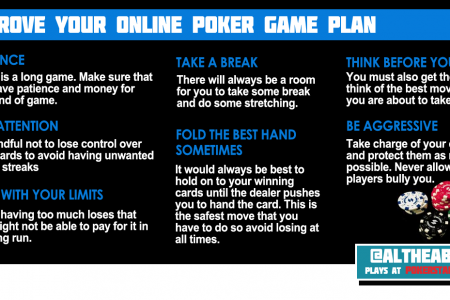 Improve your Online Poker Game Plan Infographic