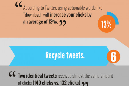 Improve Your Twitter Engagement Infographic