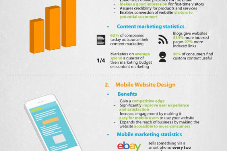 Improved Customer Satisfaction With Online Marketing Solutions Infographic