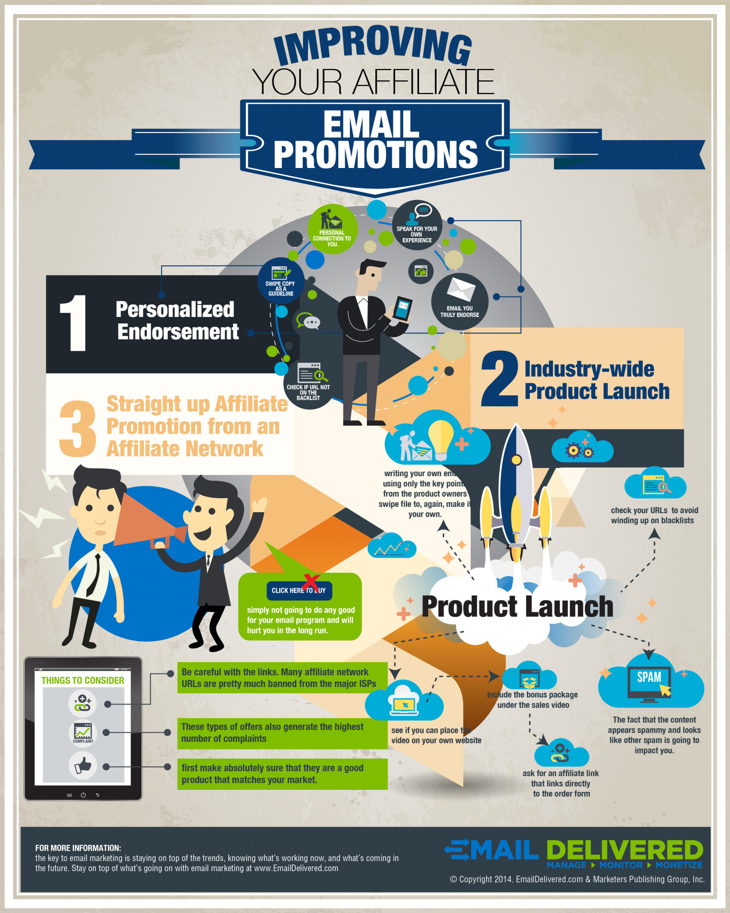Improving your Affiliate Email Promotions Infographic