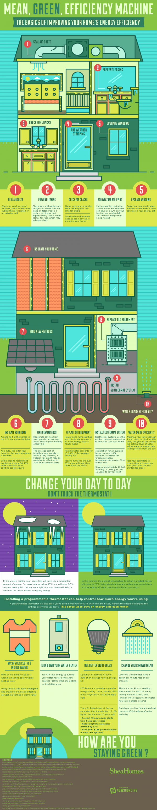 Improving Your Energy Efficiency