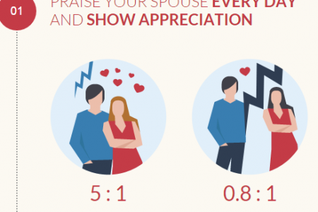 Improving Your Marriage With 8 Science Based Tips Infographic