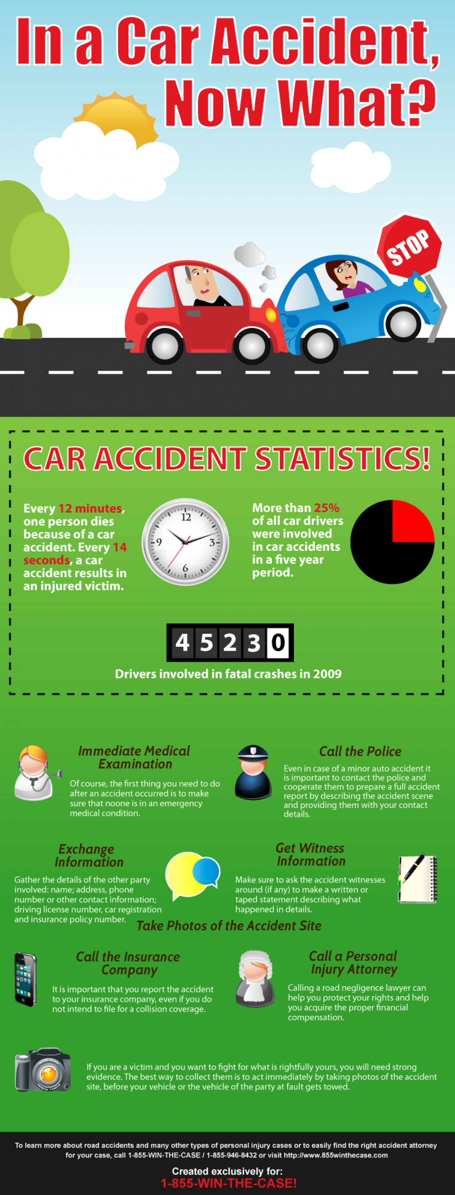 In a Car Accident, Now What? Infographic