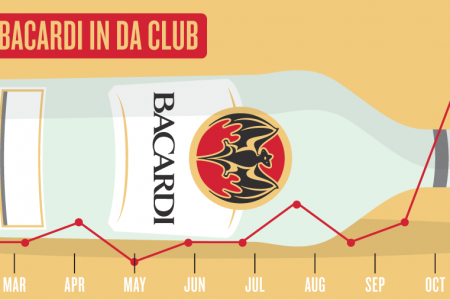 In Da Club Infographic
