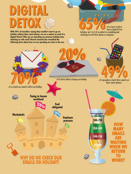In Need Of A Digital Detox? Infographic