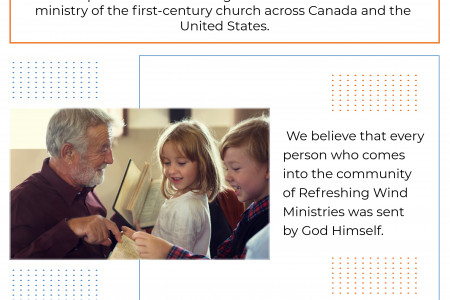 In Ontario receive best church services- Refreshing Wind Ministries Infographic
