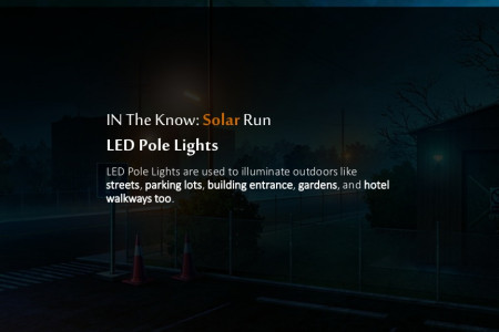 IN The Know Solar Run LED Pole Lights Infographic
