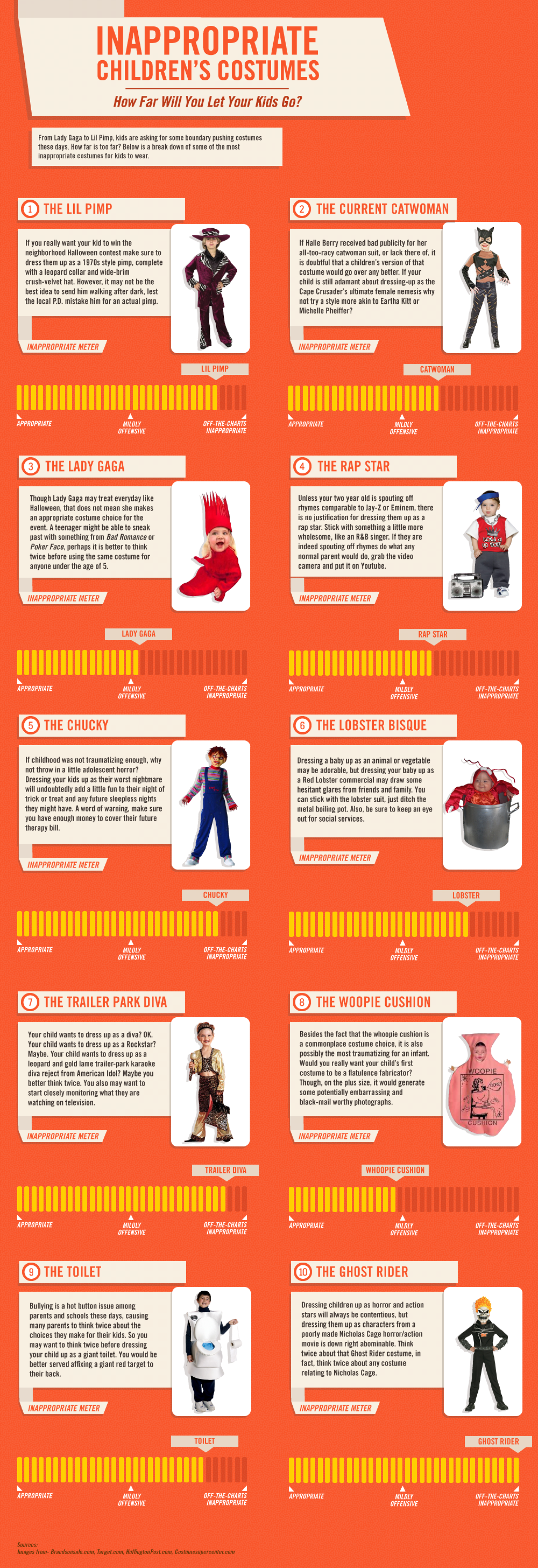 Inappropriate Childrens Costumes Infographic