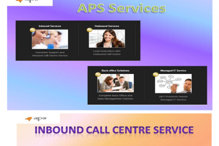 Inbound & Outbound Call Centre  Services from APS Technology UK Infographic