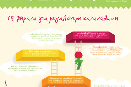 Increase consumption of fruits and vegetables Infographic