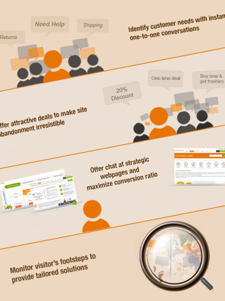 Increase Conversion Rates by Implementing Live Chat Software on Website Infographic