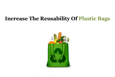 Increase the Reusability of Plastic Carrier Bags Infographic