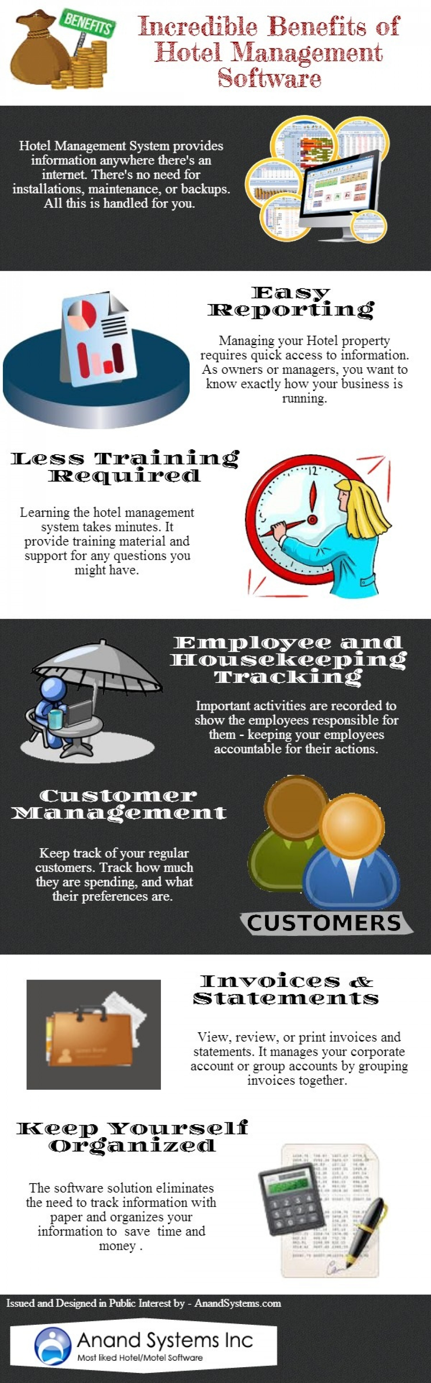 Incredible Benefits of Hotel Management Software Infographic