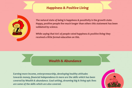 Independent Spiritual Consciousness for Spiritual Growth and Healing Infographic