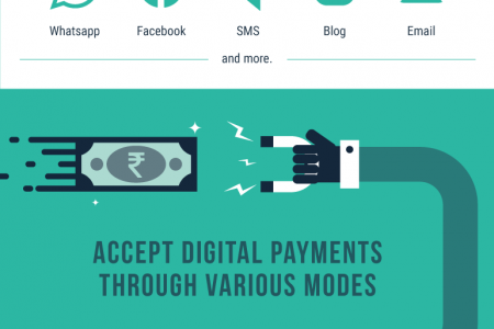 India can now easily go Cashless  Infographic