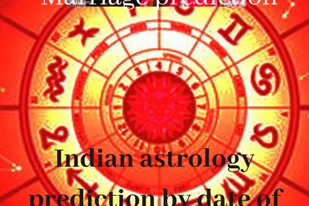 Indian astrology:An accurate marriage and future prediction by date of birth Infographic