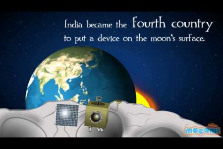 India's achievements in Space Infographic