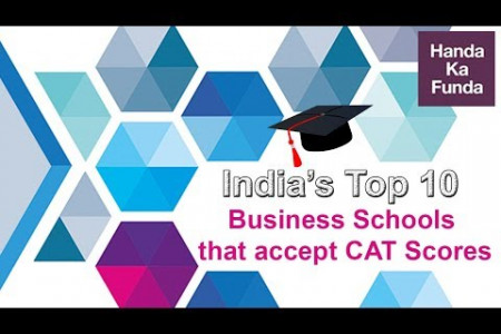 India's Top 10 Business Schools that accept CAT Scores (Non-IIMs) Infographic