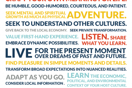 Indie Travel Manifesto  Infographic