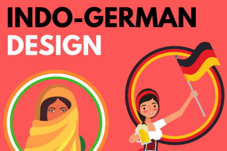 Indo-German Design Connections Infographic
