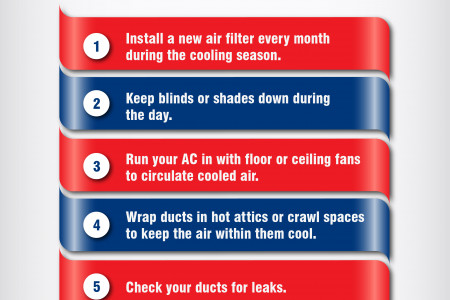 Indoor Tips to Keep Your AC Unit Running Efficiently Infographic