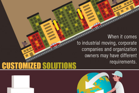 Industrial Moving Infographic