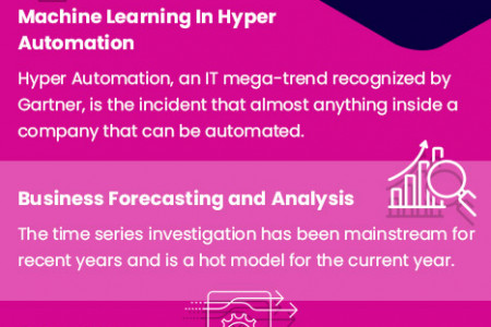 Industrial Trends in AI Infographic
