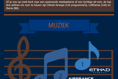 In-flight entertainment: het beste van het beste Infographic