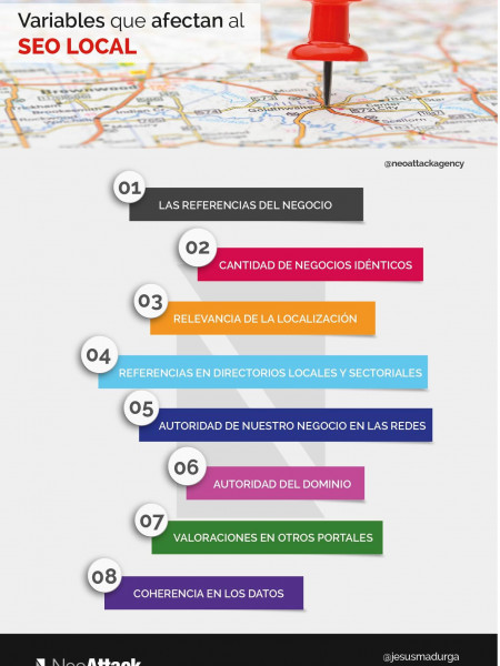 Infografia: Variables SEO Local para Negocios Infographic
